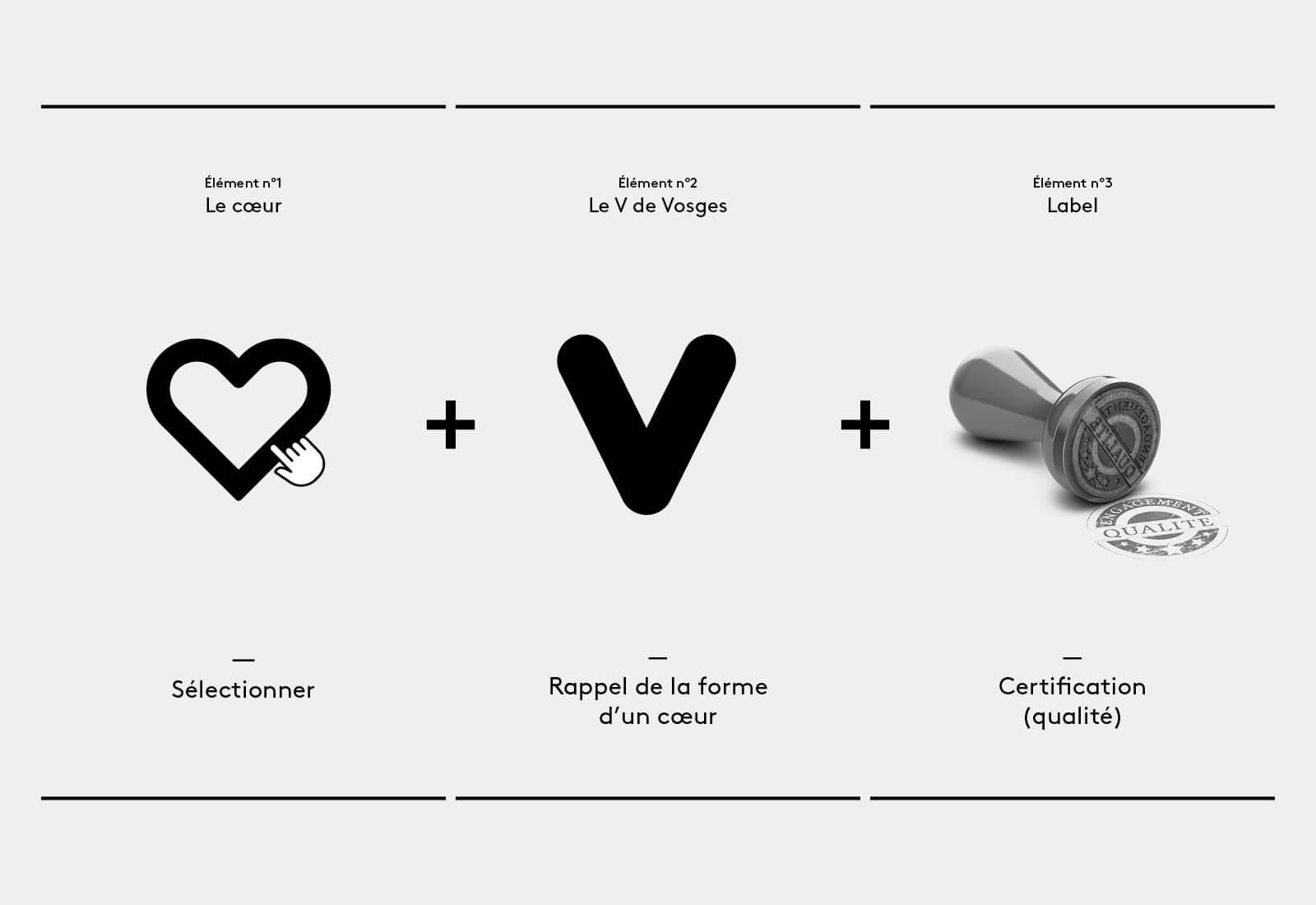 lezardscreation agence communication publicite vosges remiremont vosges secretes vosges secretes presentation site